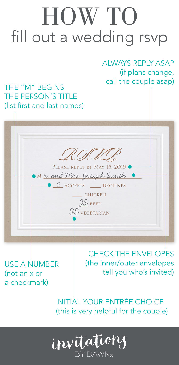 Fill Out A Wedding Rsvp Invitations By Dawn